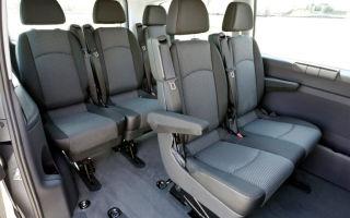 Mercedes-benz vito van (w638) характеристики и цены, фотографии и обзор
